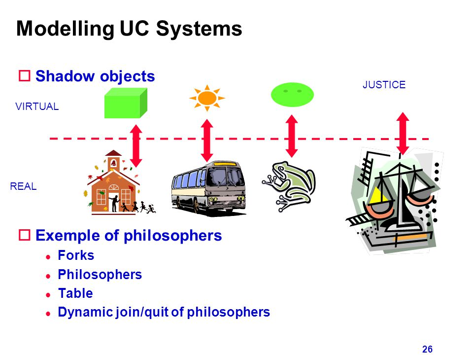 26 Modelling UC Systems oShadow objects oExemple of philosophers l Forks l Philosophers l Table l Dynamic join/quit of philosophers JUSTICE VIRTUAL REAL