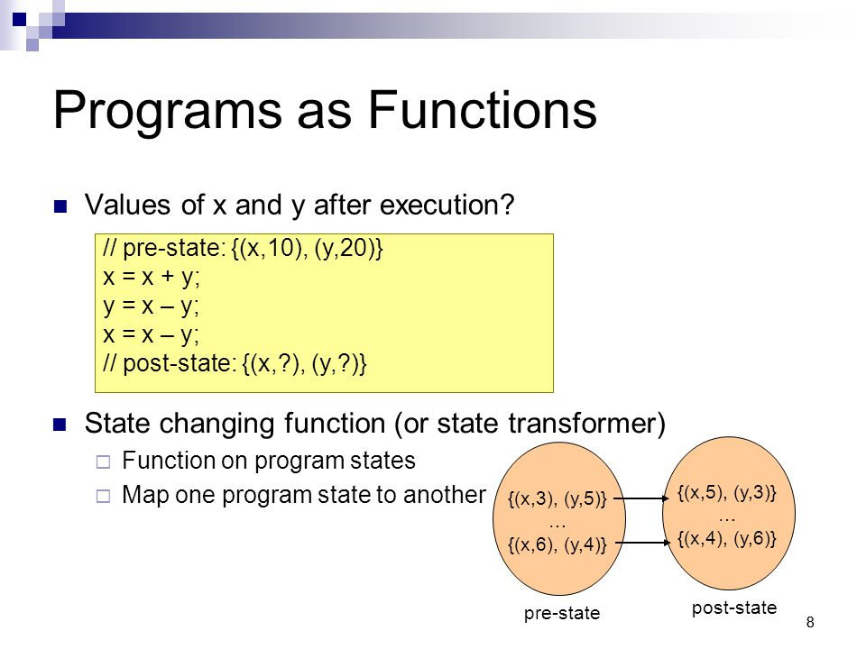 88 Programs as Functions Values of x and y after execution.