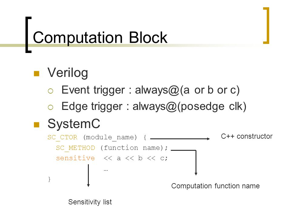 Computation Block Verilog  Event trigger : always@(a or b or c)  Edge trigger : always@(posedge clk) SystemC SC_CTOR (module_name) { SC_METHOD (function name); sensitive << a << b << c; … } C++ constructor Sensitivity list Computation function name