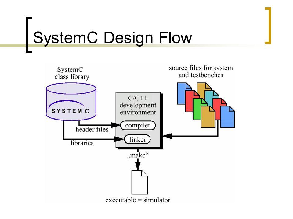 SystemC Design Flow