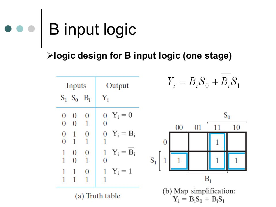 B input logic  logic design for B input logic (one stage)