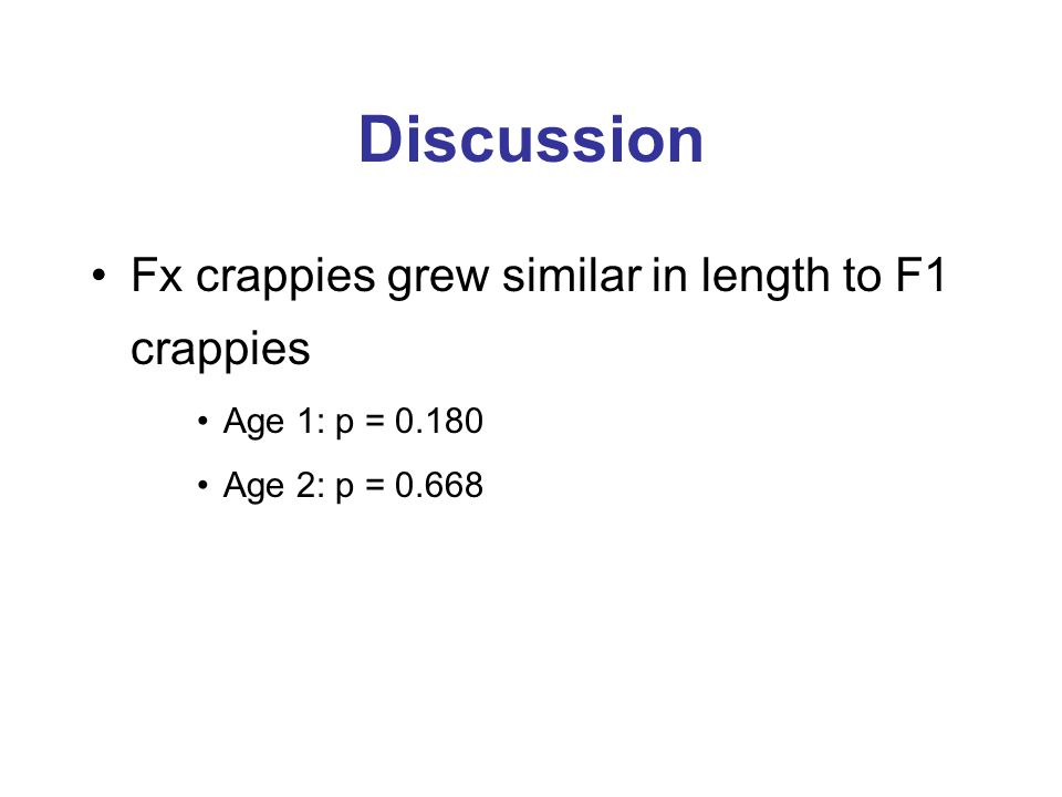 Discussion Fx crappies grew similar in length to F1 crappies Age 1: p = 0.180 Age 2: p = 0.668