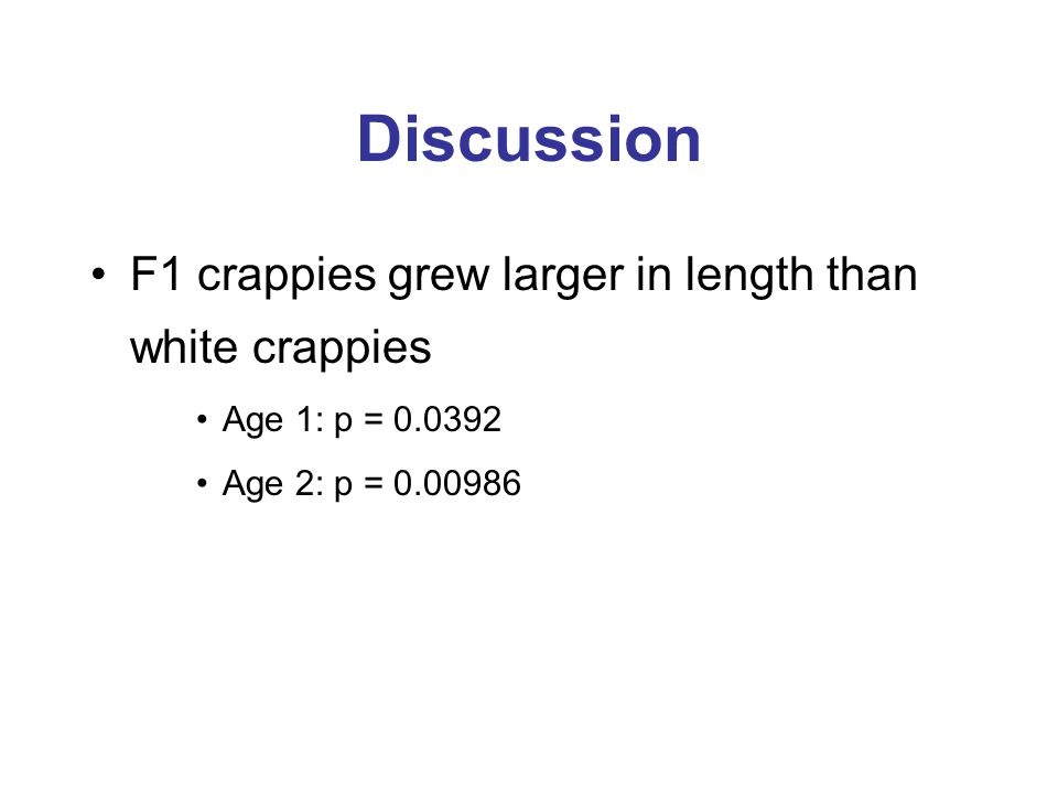 Discussion F1 crappies grew larger in length than white crappies Age 1: p = 0.0392 Age 2: p = 0.00986