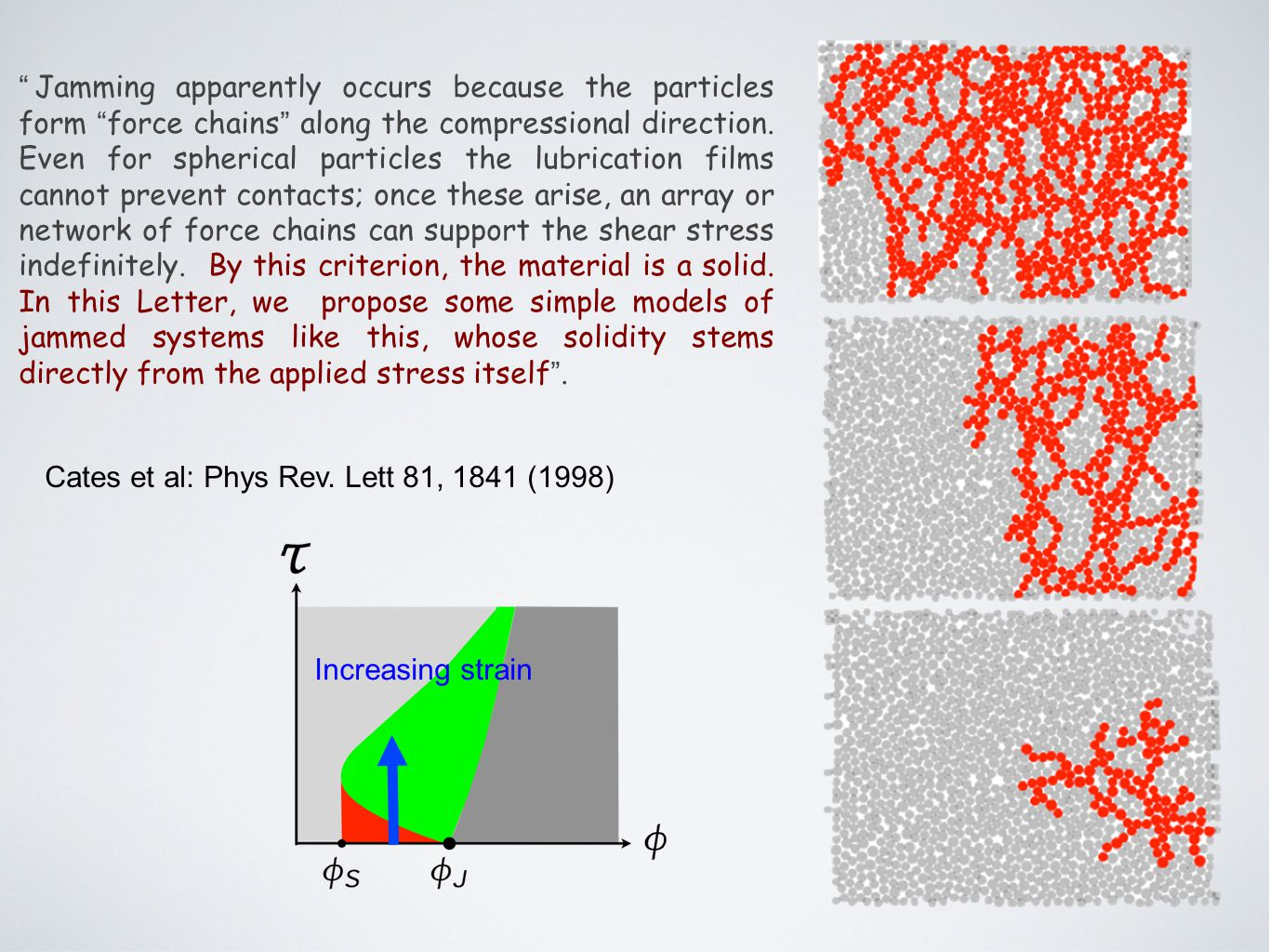 """ Jamming apparently occurs because the particles form "" force chains "" along the compressional direction. Even for spherical particles the lubricatio"