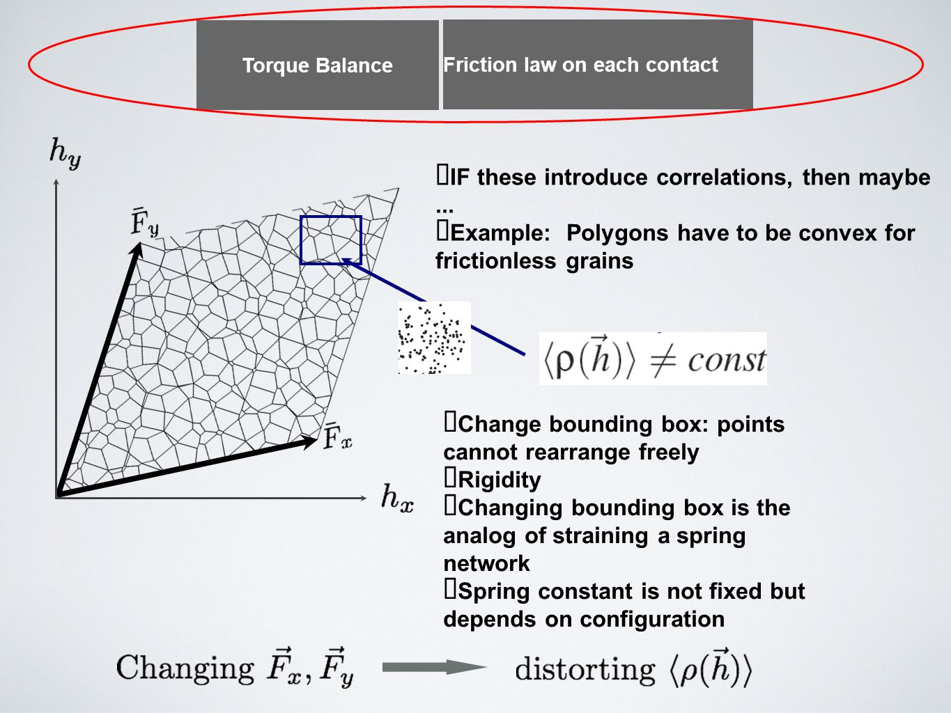 Torque Balance Friction law on each contact ★ IF these introduce correlations, then maybe... ★ Example: Polygons have to be convex for frictionless gr