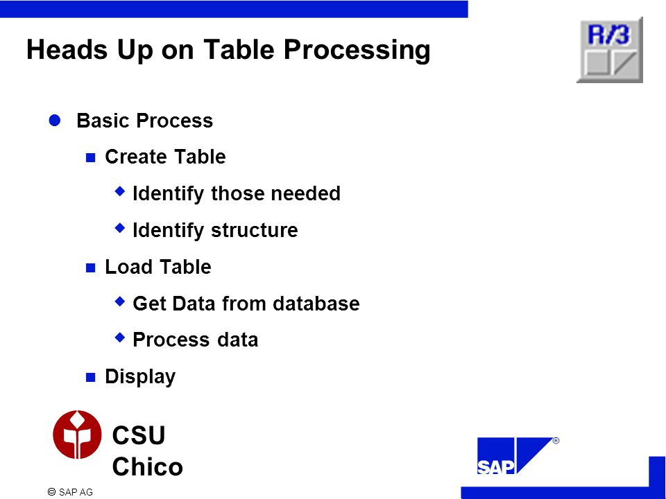  SAP AG CSU Chico Heads Up on Table Processing Basic Process Create Table  Identify those needed  Identify structure Load Table  Get Data from database  Process data Display