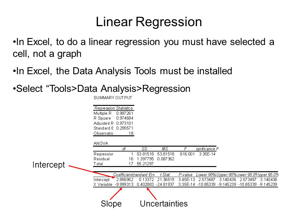 Linear Regression In Excel, to do a linear regression you must have selected a cell, not a graph In Excel, the Data Analysis Tools must be installed S