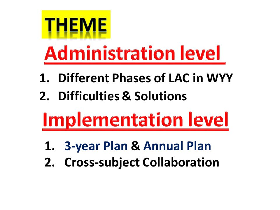 1. Different Phases of LAC in WYY 2. Difficulties & Solutions 1.