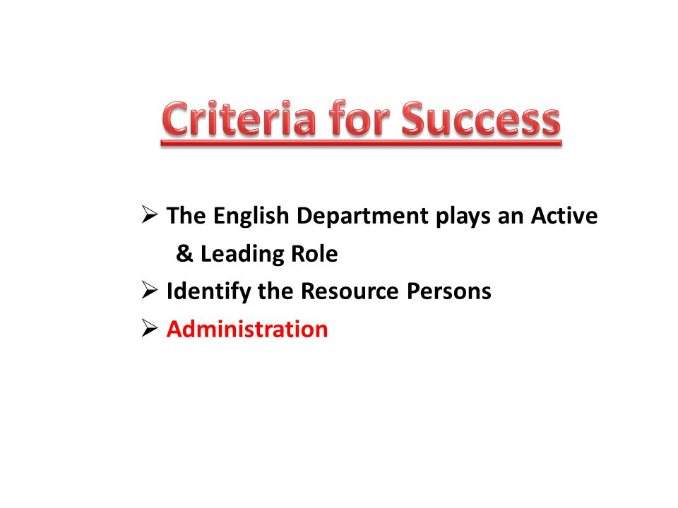  The English Department plays an Active & Leading Role  Identify the Resource Persons  Administration