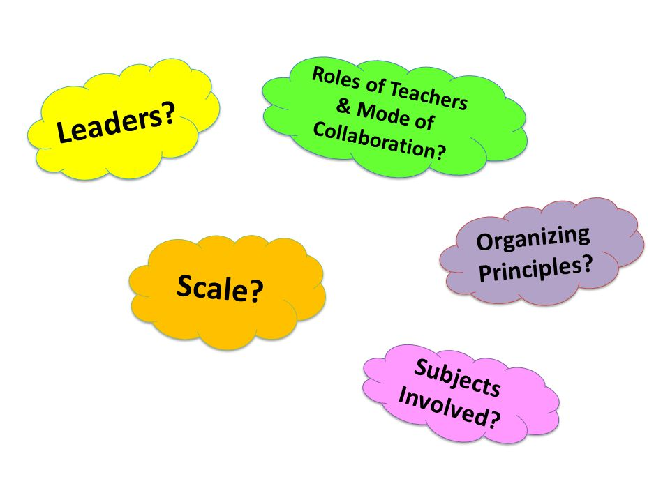 Leaders. Roles of Teachers & Mode of Collaboration.