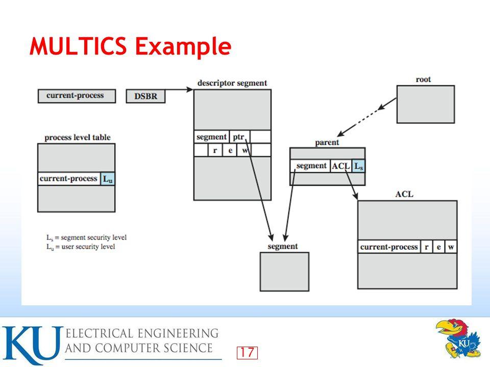 17 MULTICS Example