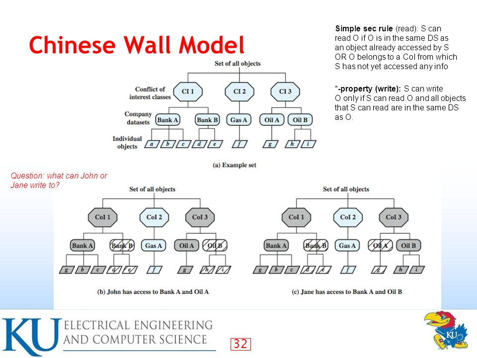 32 Chinese Wall Model *-property (write): S can write O only if S can read O and all objects that S can read are in the same DS as O.