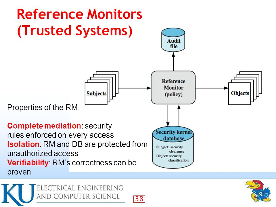 38 Reference Monitors (Trusted Systems) Properties of the RM: Complete mediation: security rules enforced on every access Isolation: RM and DB are protected from unauthorized access Verifiability: RM's correctness can be proven