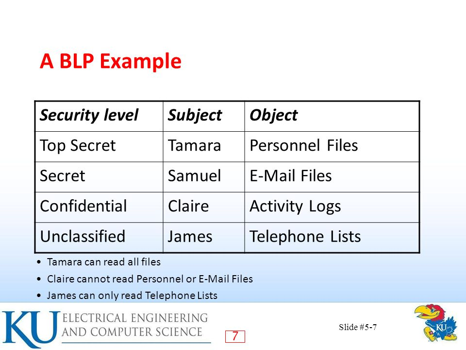7 A BLP Example Security levelSubjectObject Top SecretTamaraPersonnel Files SecretSamuelE-Mail Files ConfidentialClaireActivity Logs UnclassifiedJamesTelephone Lists Slide #5-7 Tamara can read all files Claire cannot read Personnel or E-Mail Files James can only read Telephone Lists