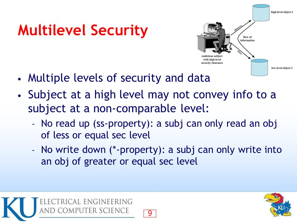 20 Introduction to Computer Security ©2004 Matt Bishop Slide #5-20 BLP Dominate (dom) Relationship Captures the combination of security classification and category set (A, C) dom (A, C ) iff A ≤ A and C  C Examples – (Top Secret, {NUC, ASI}) dom (Secret, {NUC}) – (Secret, {NUC, EUR}) dom (Confidential,{NUC, EUR}) – (Top Secret, {NUC})  dom (Confidential, {EUR})