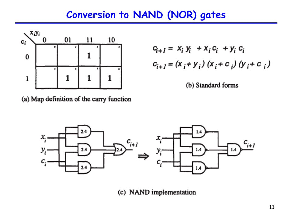 11 Conversion to NAND (NOR) gates