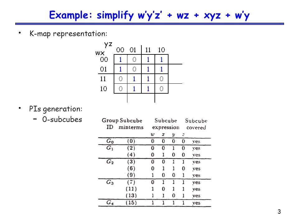 3 K-map representation: PIs generation: – 0-subcubes Example: simplify w'y'z' + wz + xyz + w'y yz wx