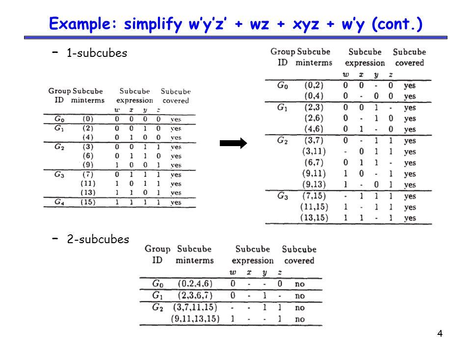 5 Minimal cover generation: – EPIs selection PI list:w'z', w'y, yz, wz EPI list:w'z', wz POS:(P 2 + P 3 )(P 2 + P 3 ) = P 2 + P 3 – Minimal cover expressions: F1 = w'z' + wz + w'y F2 = w'z' + wz + yz Example: simplify w'y'z' + wz + xyz + w'y (cont.)