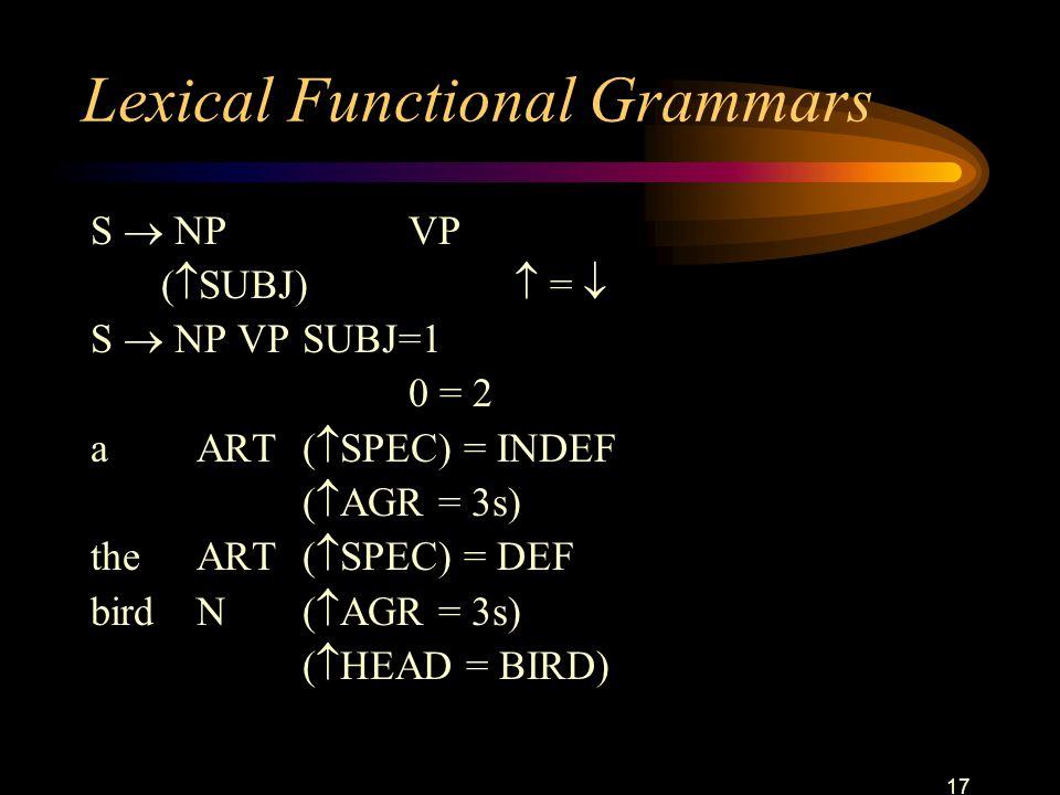 17 Lexical Functional Grammars S  NPVP (  SUBJ)  =  S  NP VPSUBJ=1 0 = 2 aART(  SPEC) = INDEF (  AGR = 3s) theART(  SPEC) = DEF birdN(  AGR = 3s) (  HEAD = BIRD)