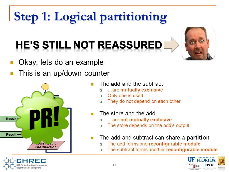 Step 1: Logical partitioning Okay, lets do an example This is an up/down counter The add and the subtract  …are mutually exclusive  Only one is used  They do not depend on each other The store and the add  …are not mutually exclusive  The store depends on the add's output The add and subtract can share a partition  The add forms one reconfigurable module  The subtract forms another reconfigurable module 14 Direction.