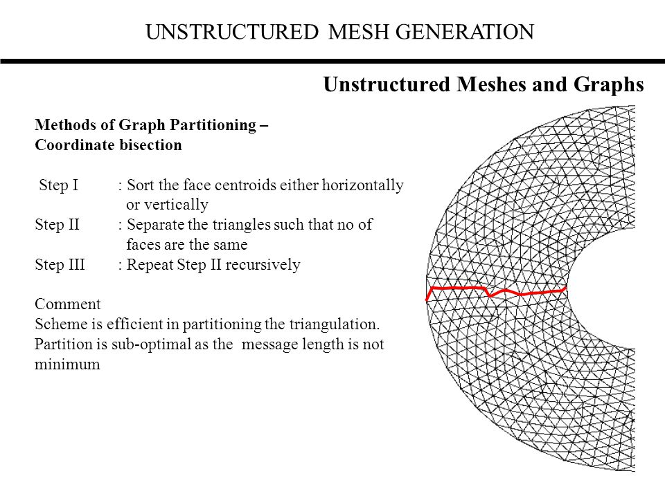 UNSTRUCTURED MESH GENERATION Methods of Graph Partitioning – Coordinate bisection Step I: Sort the face centroids either horizontally or vertically St