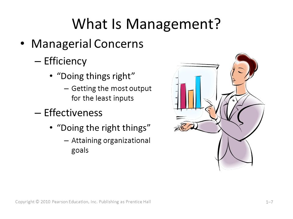 Copyright © 2010 Pearson Education, Inc.Publishing as Prentice Hall 1–7 What Is Management.