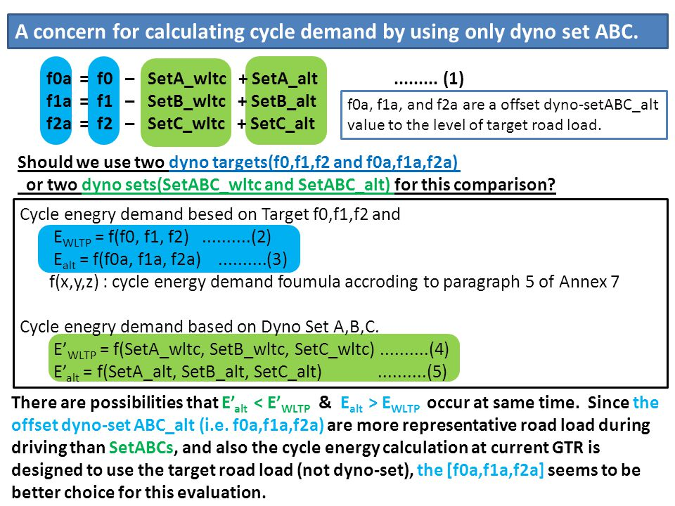 Cycle enegry demand besed on Target f0,f1,f2 and E WLTP = f(f0, f1, f2)..........(2) E alt = f(f0a, f1a, f2a)..........(3) f(x,y,z) : cycle energy demand foumula accroding to paragraph 5 of Annex 7 Cycle enegry demand based on Dyno Set A,B,C.