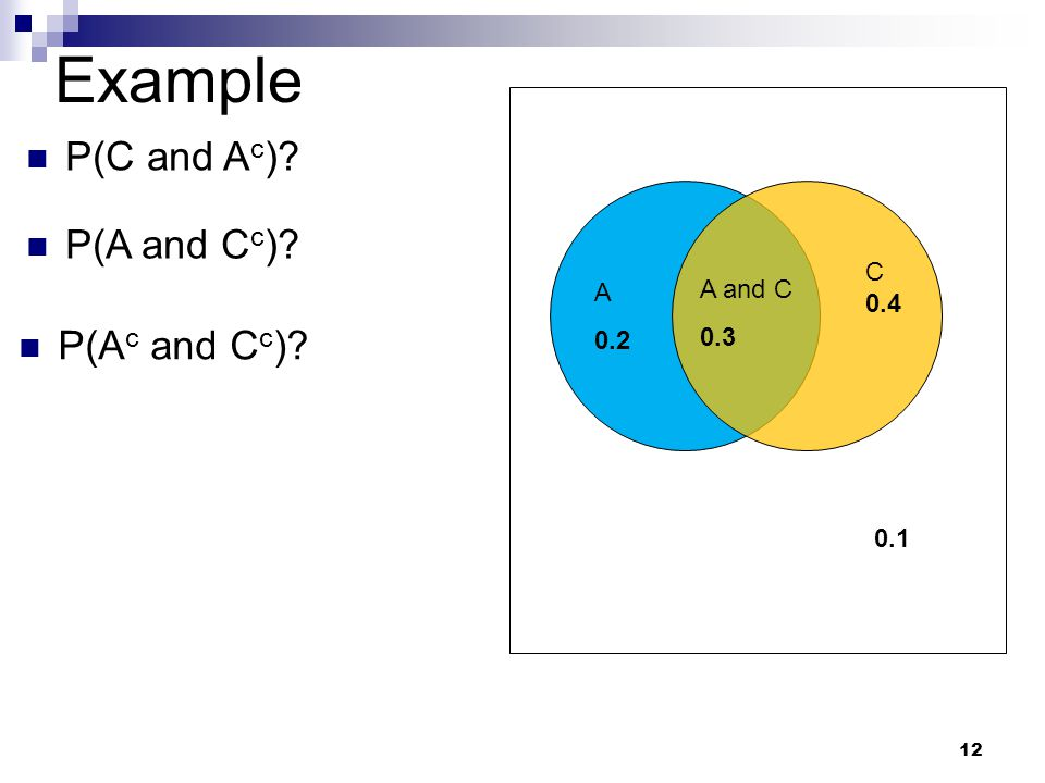 12 Example P(C and A c )? P(A and C c )? P(A c and C c )? A 0.2 C 0.4 A and C 0.3 0.1