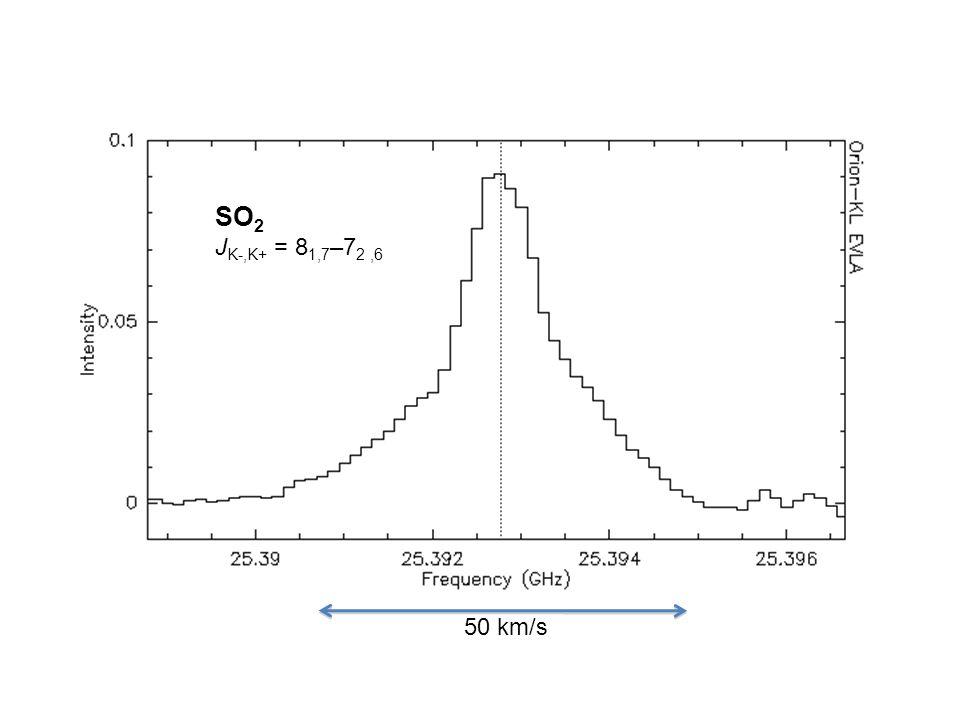 SO 2 J K-,K+ = 8 1,7 –7 2,6 50 km/s