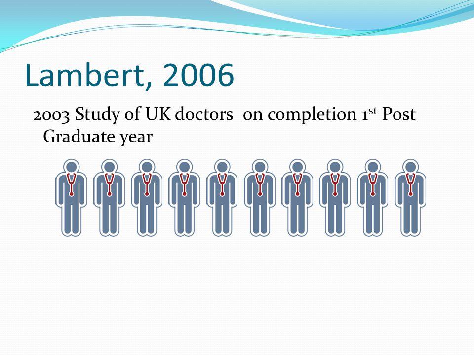 Lambert, 2006 2003 Study of UK doctors on completion 1 st Post Graduate year