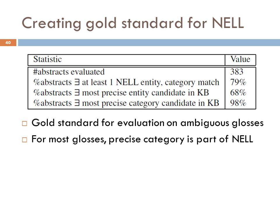 Creating gold standard for NELL  Gold standard for evaluation on ambiguous glosses  For most glosses, precise category is part of NELL 40