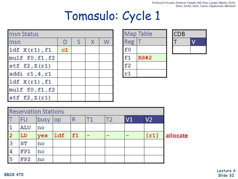 EECS 470 Lecture 4 Slide 32 EECS 470 Portions © Austin, Brehob, Falsafi, Hill, Hoe, Lipasti, Martin, Roth, Shen, Smith, Sohi, Tyson, Vijaykumar, Wenisch Tomasulo: Cycle 1 Insn Status InsnDSXW ldf X(r1),f1c1 mulf f0,f1,f2 stf f2,Z(r1) addi r1,4,r1 ldf X(r1),f1 mulf f0,f1,f2 stf f2,Z(r1) Map Table RegT f0 f1RS#2 f2 r1 Reservation Stations TFUbusyopRT1T2V1V2 1ALUno 2LDyesldff1---[r1] 3STno 4FP1no 5FP2no CDB TV allocate