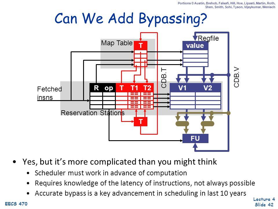 EECS 470 Lecture 4 Slide 42 EECS 470 Portions © Austin, Brehob, Falsafi, Hill, Hoe, Lipasti, Martin, Roth, Shen, Smith, Sohi, Tyson, Vijaykumar, Wenisch Can We Add Bypassing.