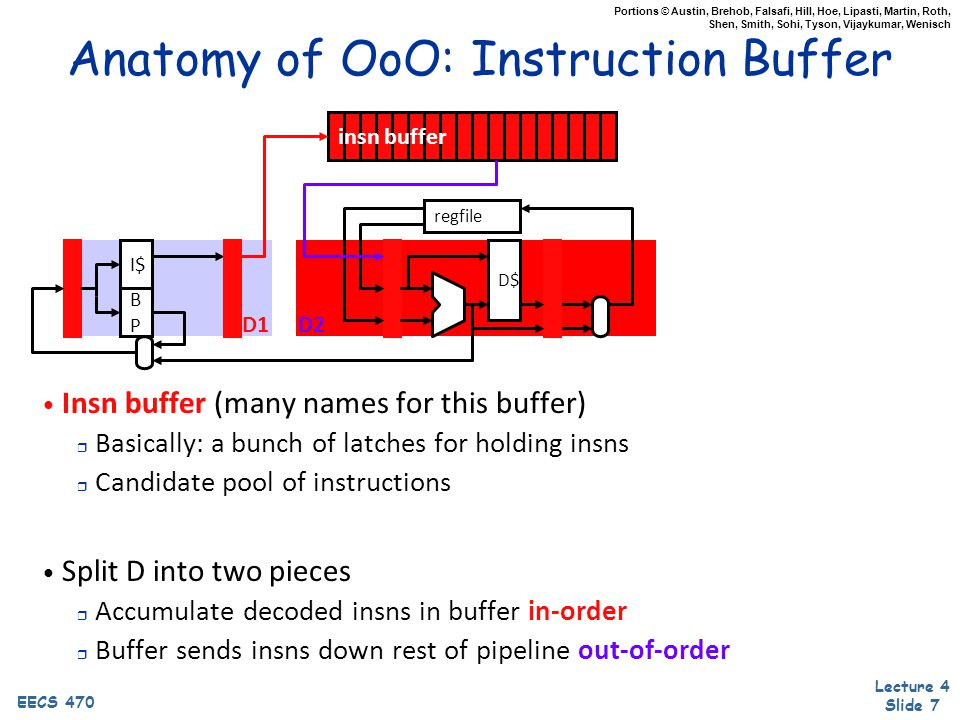 Lecture 4 Slide 8 EECS 470 Portions © Austin, Brehob, Falsafi, Hill, Hoe, Lipasti, Martin, Roth, Shen, Smith, Sohi, Tyson, Vijaykumar, Wenisch Anatomy of OoO: Dispatch and Issue Dispatch (D): first part of decode r Allocate slot in insn buffer – New kind of structural hazard (insn buffer is full) r In order: stall back-propagates to younger insns Issue (S): second part of decode r Send insns from insn buffer to execution units + Out-of-order: wait doesn't back-propagate to younger insns regfile D$ I$ BPBP insn buffer SD