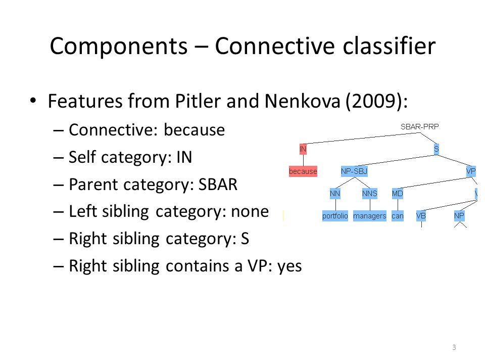 Components – Connective classifier Features from Pitler and Nenkova (2009): – Connective: because – Self category: IN – Parent category: SBAR – Left sibling category: none – Right sibling category: S – Right sibling contains a VP: yes 3