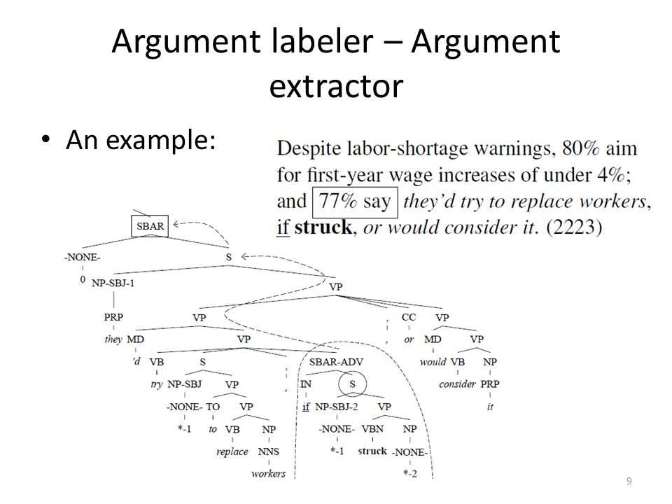 Argument labeler – Argument extractor An example: 9