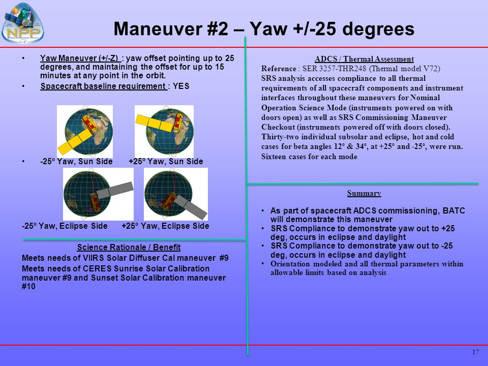 17 Maneuver #2 – Yaw +/-25 degrees Yaw Maneuver (+/-Z) : yaw offset pointing up to 25 degrees, and maintaining the offset for up to 15 minutes at any