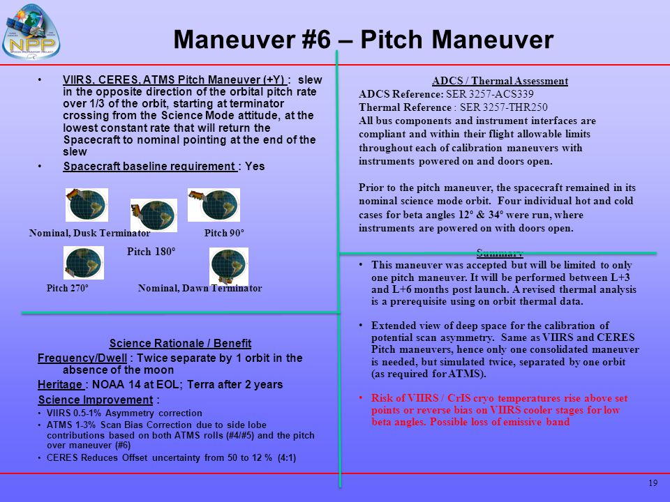 19 Maneuver #6 – Pitch Maneuver VIIRS, CERES, ATMS Pitch Maneuver (+Y) : slew in the opposite direction of the orbital pitch rate over 1/3 of the orbi