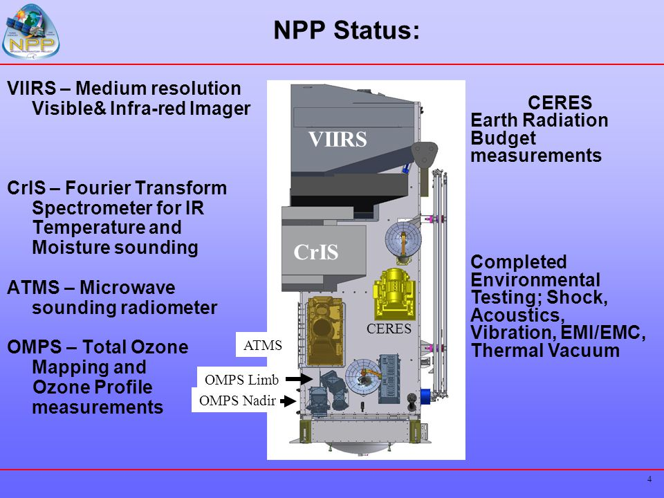 4 NPP Status: VIIRS – Medium resolution Visible& Infra-red Imager CrIS – Fourier Transform Spectrometer for IR Temperature and Moisture sounding ATMS