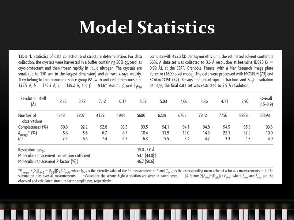 Model Statistics