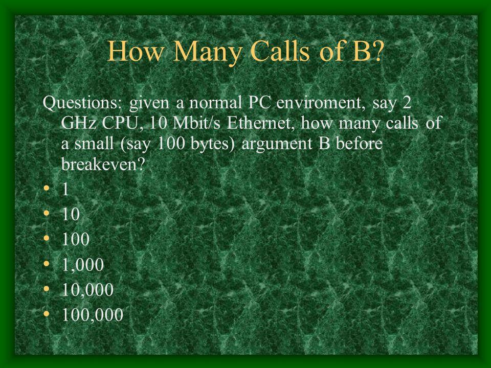 How Many Calls of B.