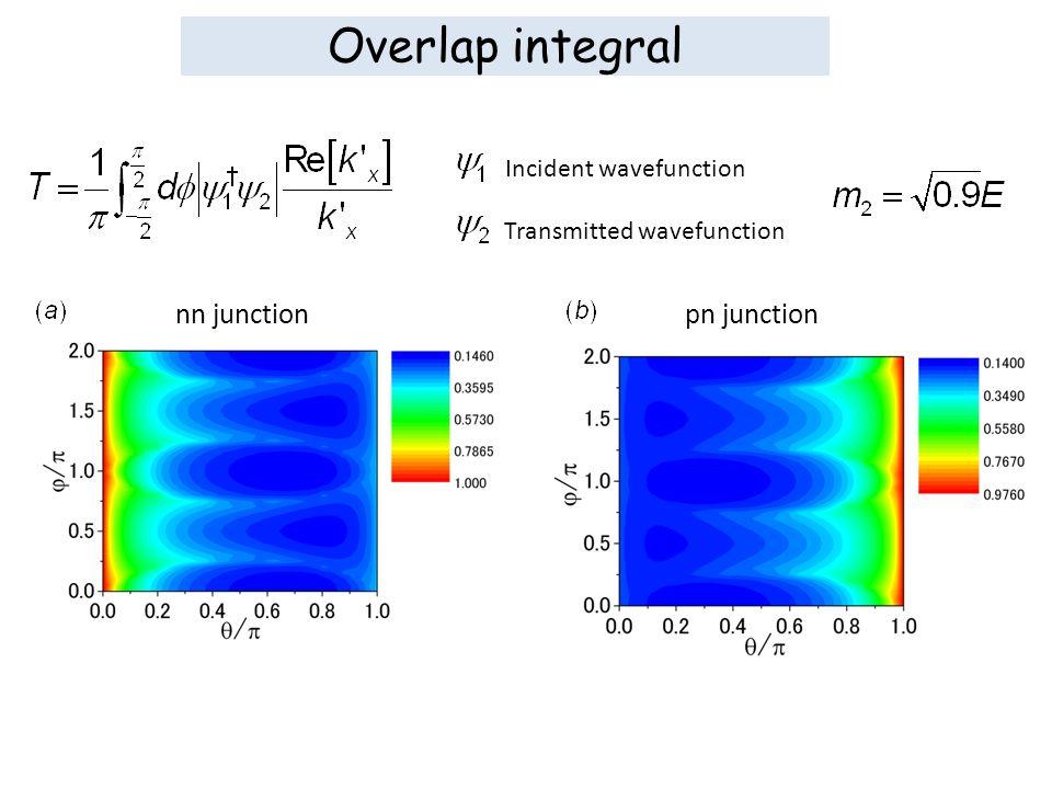 Overlap integral nn junctionpn junction Incident wavefunction Transmitted wavefunction