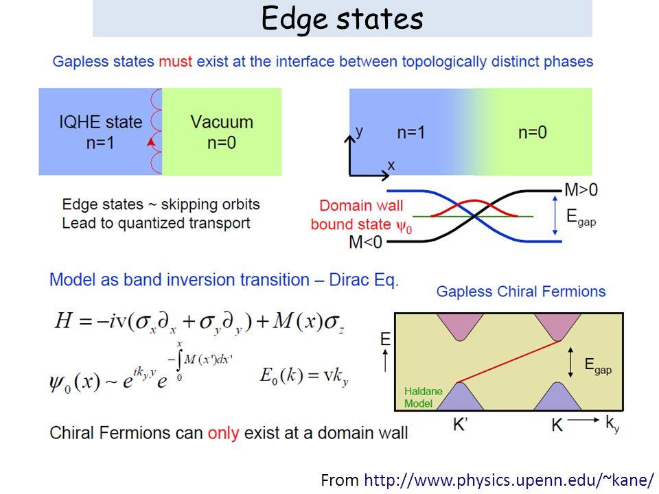 Edge states From http://www.physics.upenn.edu/~kane/