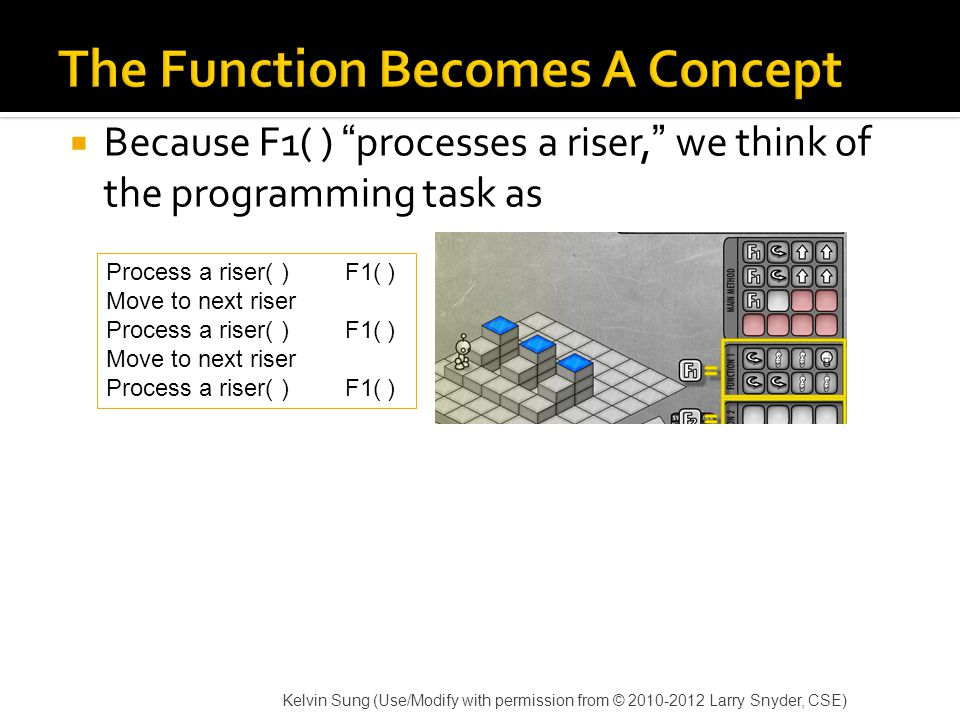  Because F1( ) processes a riser, we think of the programming task as Kelvin Sung (Use/Modify with permission from © 2010-2012 Larry Snyder, CSE) Process a riser( ) F1( ) Move to next riser Process a riser( ) F1( ) Move to next riser Process a riser( ) F1( )