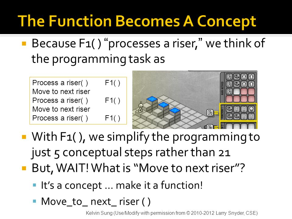 Because F1( ) processes a riser, we think of the programming task as  With F1( ), we simplify the programming to just 5 conceptual steps rather than 21  But, WAIT.