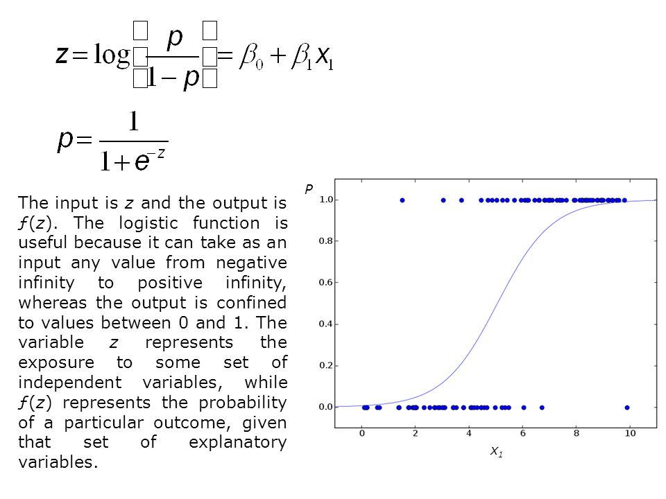 The input is z and the output is ƒ(z). The logistic function is useful because it can take as an input any value from negative infinity to positive in