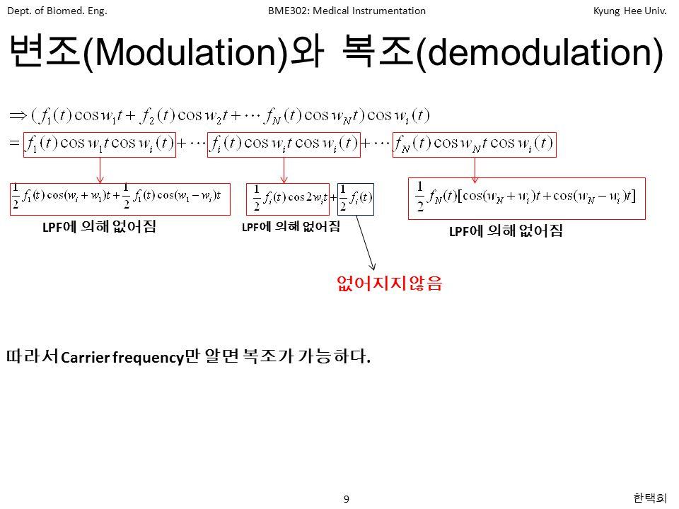 Dept.of Biomed. Eng.BME302: Medical InstrumentationKyung Hee Univ.