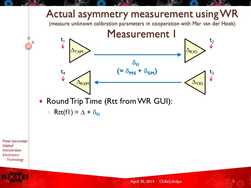 April 30, 2014CLBv2, Vidyo Peter Jansweijer Nikhef Amsterdam Electronics- Technology Actual asymmetry measurement using WR (measure unknown calibration parameters in cooperation with Mar van der Hoek) Measurement 1 5 Round Trip Time (Rtt from WR GUI): ◦ Rtt(f1) =  +  f1 t1t1  TXM  RXS t2t2  RXM  TXS t4t4 t3t3  f1 (=  MS +  SM )