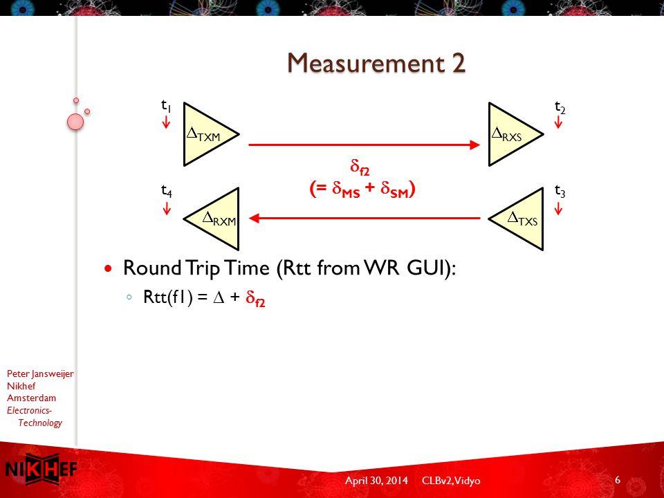 April 30, 2014CLBv2, Vidyo Peter Jansweijer Nikhef Amsterdam Electronics- Technology Measurement 2 6 Round Trip Time (Rtt from WR GUI): ◦ Rtt(f1) =  +  f2 t1t1  TXM  RXS t2t2  RXM  TXS t4t4 t3t3  f2 (=  MS +  SM )