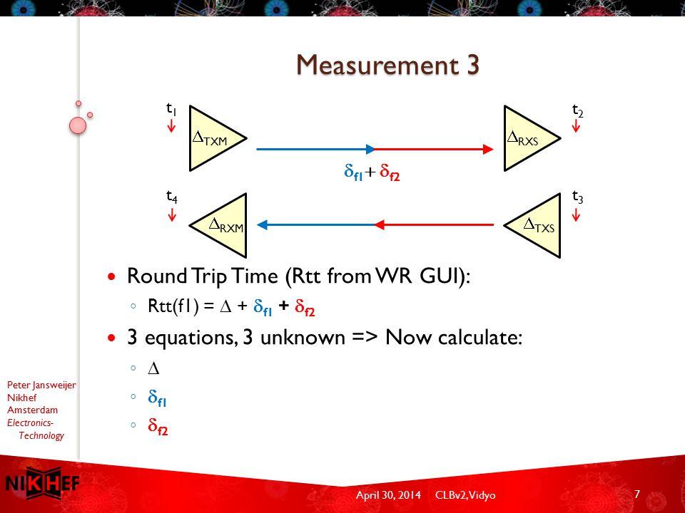 April 30, 2014CLBv2, Vidyo Peter Jansweijer Nikhef Amsterdam Electronics- Technology Measurement 3 7 Round Trip Time (Rtt from WR GUI): ◦ Rtt(f1) =  +  f1 +  f2 3 equations, 3 unknown => Now calculate: ◦ ◦ f1 ◦ f2 t1t1  TXM  RXS t2t2  RXM  TXS t4t4 t3t3  f1  f2